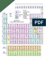 265279006-Tablas-Basicas-Para-Ciencias-3-Con-Enfasis-en-Quimica.pdf