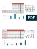 4-Comparison Sheet for NCR Analysis