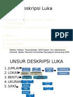 Deskripsi Luka 1 Tutor