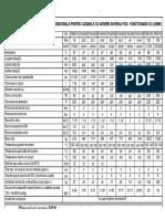 Date Tehnice Fi-gs[8]