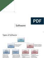 MIT Software
