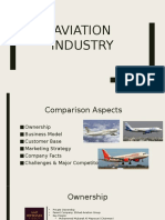Aviation Sector India