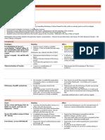 module a - notes