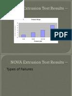 PVC Extrusion Test Power Point