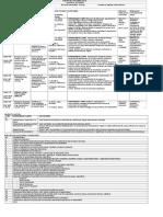 Planificacion Diaria 3º 2ªunidad 2012 Modificada