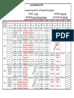 Calendarización de Ciencias III