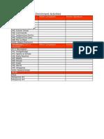 checklistspanish2
