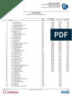 Rio 2016 Xco uomini risultati