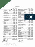 Balance General Financiero Nivel Cuenta