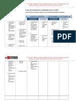 Matrices Para Procesar Productos Normas Tecnicas