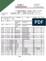 Class P15A6