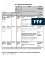1267 Example of Risk Assessment in Poultry Production