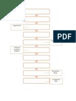 Diagrama de Flujo CONGELADOS
