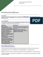 11. Electrolysing molten lead(II) bromide.pdf
