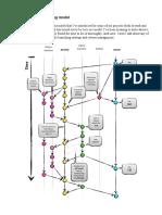 Git Branching.pdf