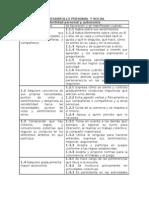C Formativos Preescolar