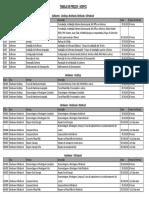 Sos Pcs-Tabela de Precos