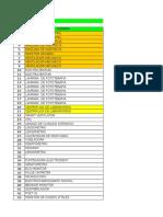 Inventario Equipos Bimedicos 10 Agosto (1)