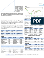 New Trend of Equity Market and Updated News