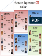 Elus et Mandatés CGT OLabs Rennes Cesson