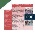 danzastpicasdetacna-150709184740-lva1-app6892 (3).docx