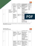 Planificaciones Modulo Diplomado
