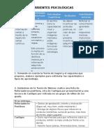 CUESTIONARIO CORRIENTES PSICOLÓGICAS