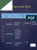METODO ESTUDIO (1)
