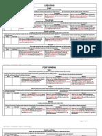 2014-Music-Standards-Technology-Strand.pdf