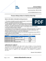 Steel Pipe Pressure Rating Charts Sep 2010