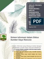 Siklus SDM & Penggajian