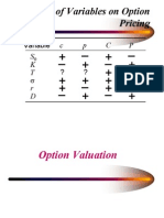 Options - Valuation