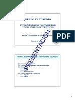 Tema 2. Elementos de Las Cuentas Anuales. Presentación