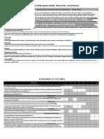 checklist for webquest