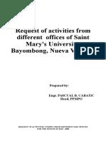 Monthly Activities Report,Ppmpo
