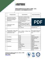 Listado Medicamentos OTC- Nov2012.pdf