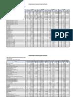 Cronograma de Adq Materiales - A3
