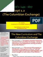 Web APUSH Review the Columbian Exchange Key Concept 1.2