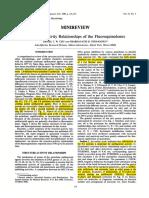 SAR of Fluoroquinolones
