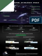 Radius Infografiken