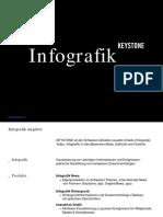 Infografik Portfolio 2015 de 0915