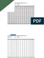 Datos Estacion Huancavelica