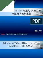 Tiggo 2.4at Maintenance Guide