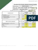 December Ward Census