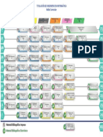 malla-informatica.pdf