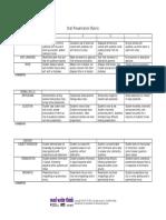 OralRubric.pdf