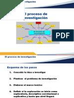 Pasos Del Proceso de Investigacion (1)