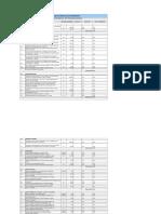 Planilha Orçamentária - Cronograma