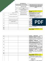 EPP BRISTOL (caracteristicas Tecnicas).docx