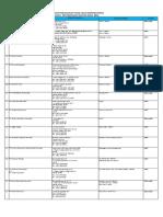 Data Bu Penyimpanan Minyakbumi Bbm Status Feb 2016